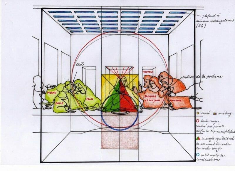 analyse peinture la Cène de Léonard de Vinci